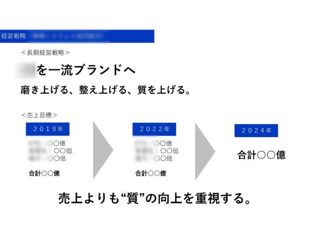 中長期事業計画(20200306)_ページ_1