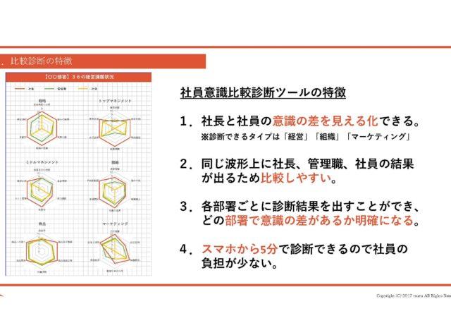経営診断ツール「鶴」社員意識比較診断ツール2(20181226)